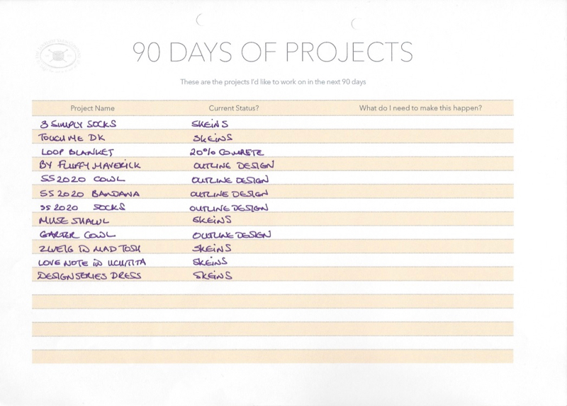 MG 90 Days of Projects